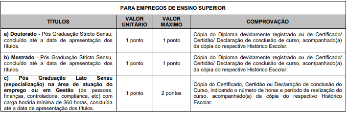 Concurso CESAMA (títulos)