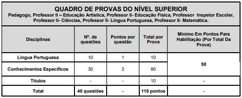 provas concurso Prefeitura Miguel Pereira