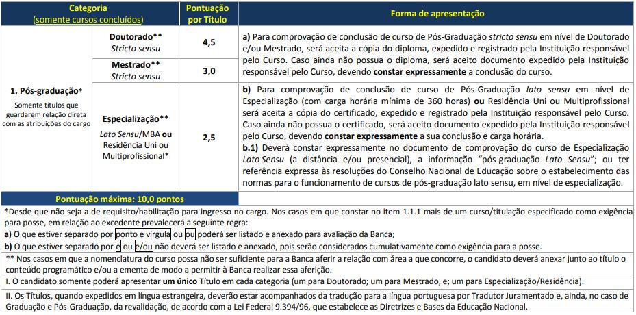 prova de títulos concurso Prefeitura de Simão Dias