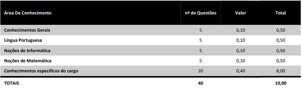 provas concurso Prefeitura de Criciúma