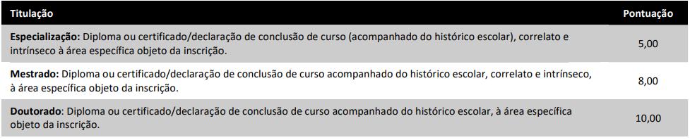 avaliação de títulos concurso Prefeitura de Criciúma