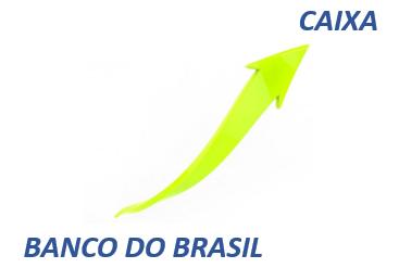 Banco do Brasil e Caixa