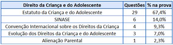 Cobrança Criança e do Adolescente