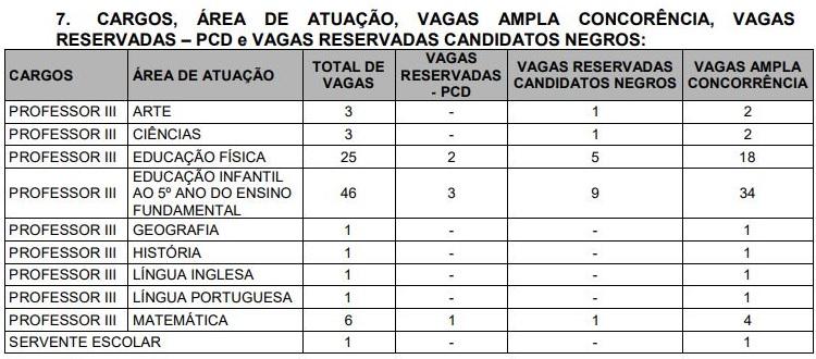 Cargos e vagas SME Criciúma SC
