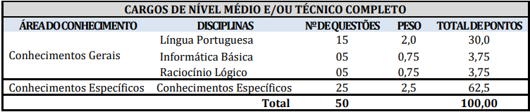 provas  edital Prefeiturade Santarém