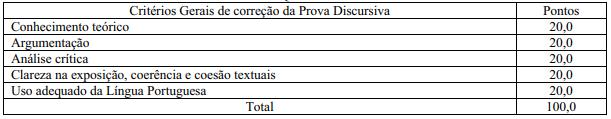 Distribuição de matérias da prova discursiva do concurso TJ GO