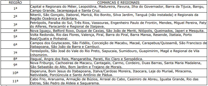 Lista de cidades onde serão aplicadas provas do concurso TJ RJ