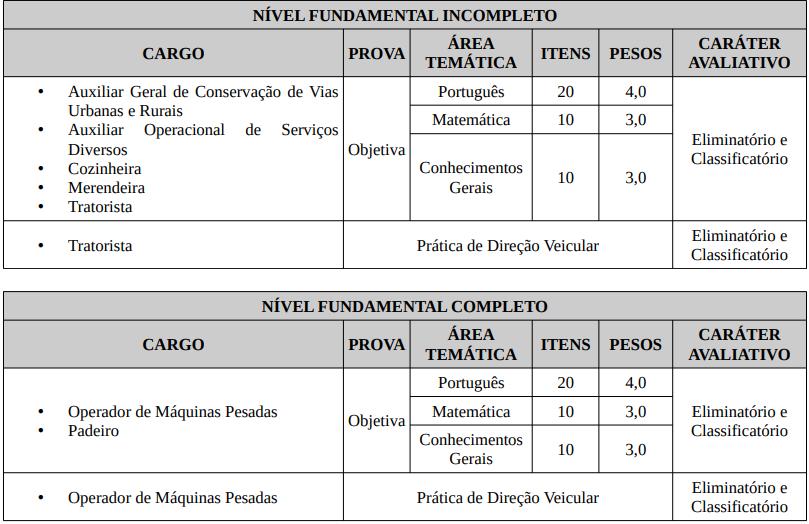 provas concurso Prefeitura de Souza PB